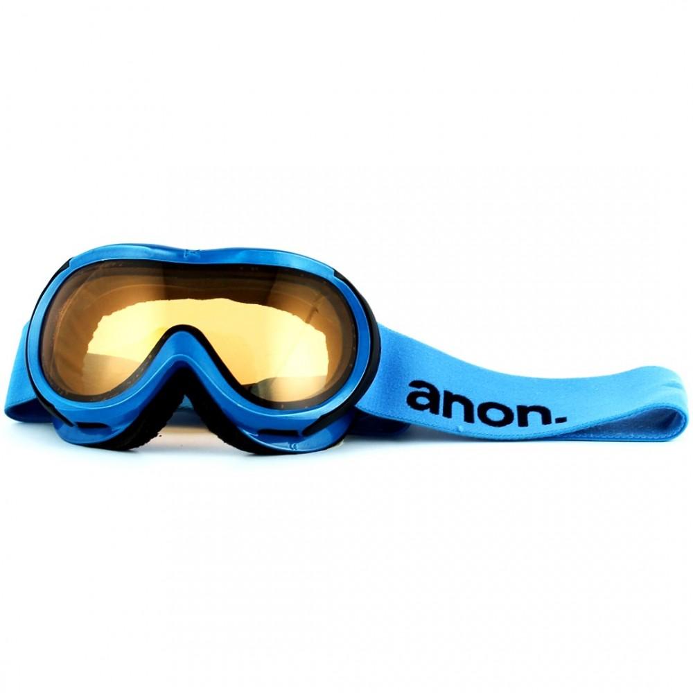 ANON ANAGRAM BLUE