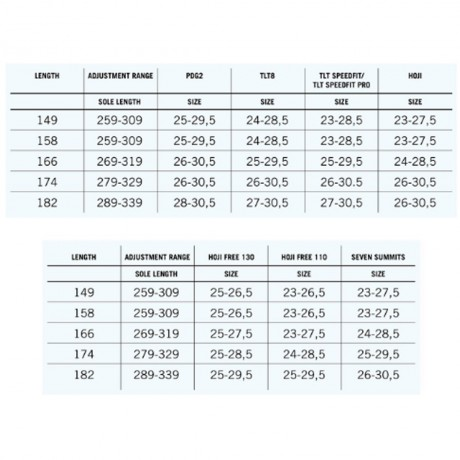 DYNAFIT SEVEN SUMMITS PLUS + ST RADICAL + PEAUX Dynafit - 7